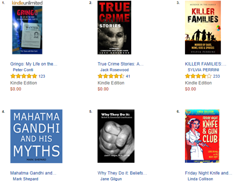 GRINGO just hit number one in three categories on Amazon !!